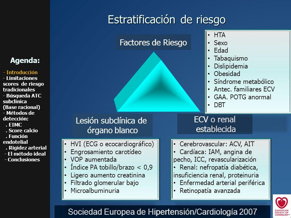 Factores de RiesgoAgenda: - Introducción - Limitaciones scores de riesgo tradicionales - Búsqueda ATC subclínica (Base racional) - Métodos de detecció