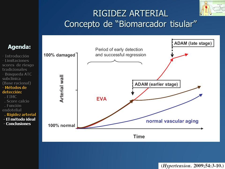 RIGIDEZ ARTERIAL Concepto de Biomarcador tisular Agenda: - Introducción - Limitaciones scores de riesgo tradicionales - Búsqueda ATC subclínica (Base