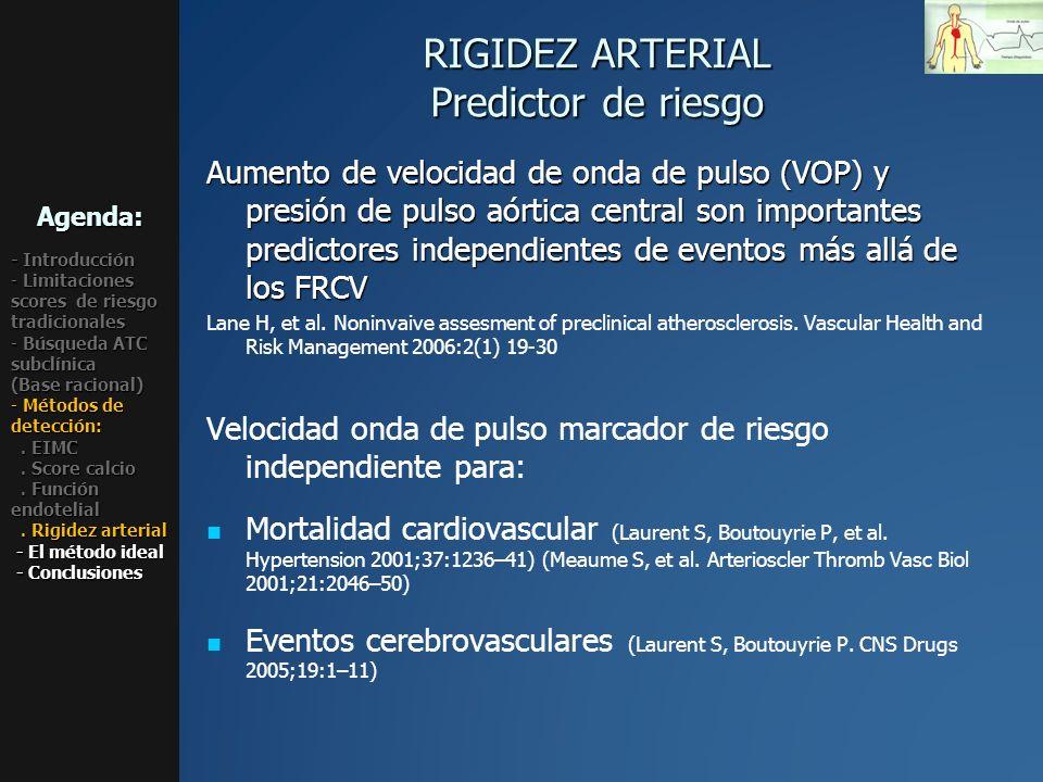 RIGIDEZ ARTERIAL Predictor de riesgo Aumento de velocidad de onda de pulso (VOP) y presión de pulso aórtica central son importantes predictores indepe