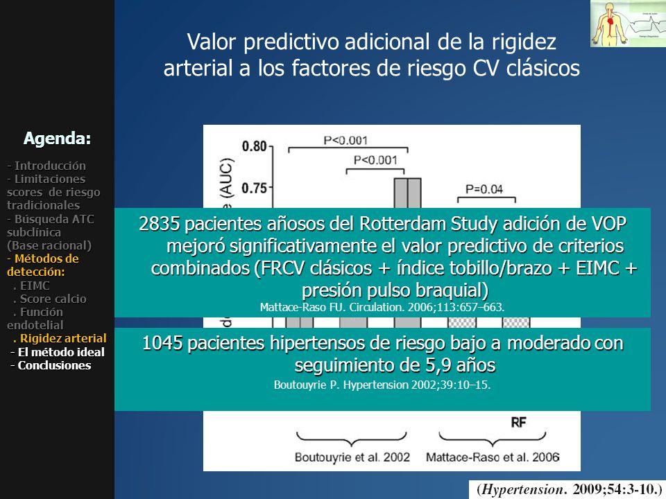 Valor predictivo adicional de la rigidez arterial a los factores de riesgo CV clásicos 1045 pacientes hipertensos de riesgo bajo a moderado con seguim