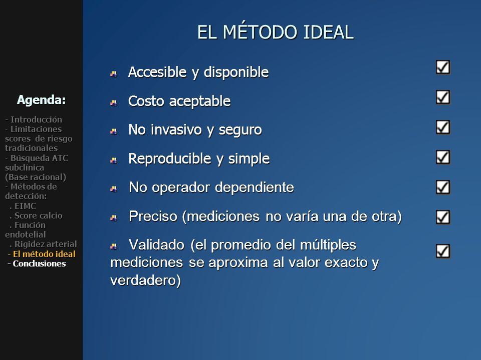 EL MÉTODO IDEAL Accesible y disponible Costo aceptable No invasivo y seguro Reproducible y simple No operador dependiente No operador dependiente Prec