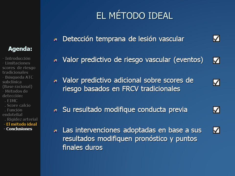 EL MÉTODO IDEAL Detección temprana de lesión vascular Valor predictivo de riesgo vascular (eventos) Valor predictivo adicional sobre scores de riesgo