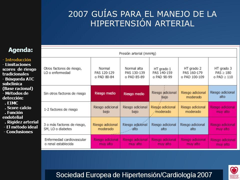 Concepto de Continuum… Desde la disfunción endotelial al evento cardiovascular DETECCIÓN TEMPRANA DE DAÑO VASCULAR BASE RACIONAL Agenda: - Introducción - Limitaciones scores de riesgo tradicionales - Búsqueda ATC subclínica (Base racional) - Métodos de detección:.