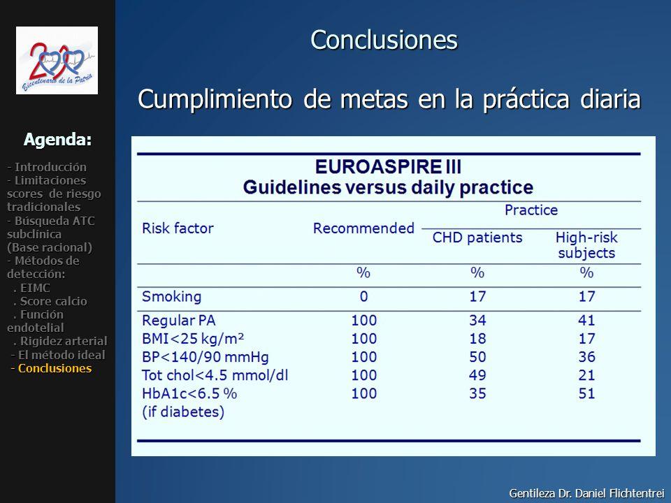 Cumplimiento de metas en la práctica diaria ConclusionesAgenda: - Introducción - Limitaciones scores de riesgo tradicionales - Búsqueda ATC subclínica