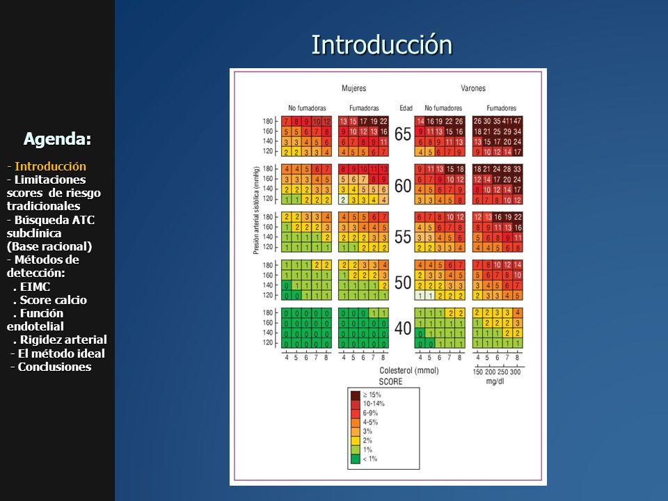 RIGIDEZ ARTERIAL Agenda: - Introducción - Limitaciones scores de riesgo tradicionales - Búsqueda ATC subclínica (Base racional) - Métodos de detección:.
