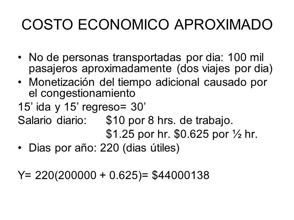 COSTO ECONOMICO APROXIMADO No de personas transportadas por dia: 100 mil pasajeros aproximadamente (dos viajes por dia) Monetización del tiempo adicio