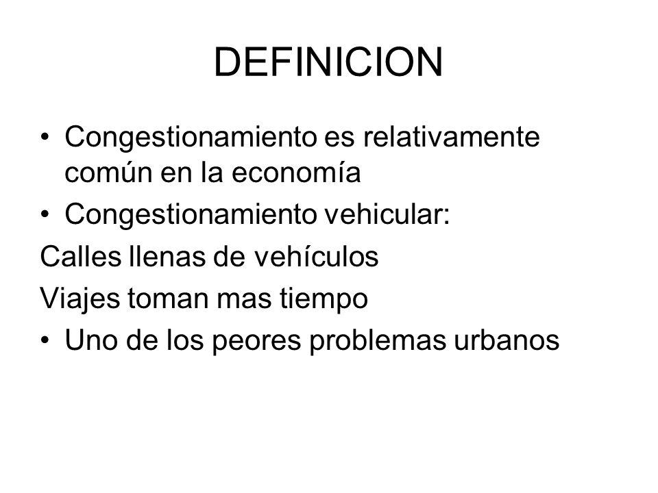 DEFINICION Congestionamiento es relativamente común en la economía Congestionamiento vehicular: Calles llenas de vehículos Viajes toman mas tiempo Uno