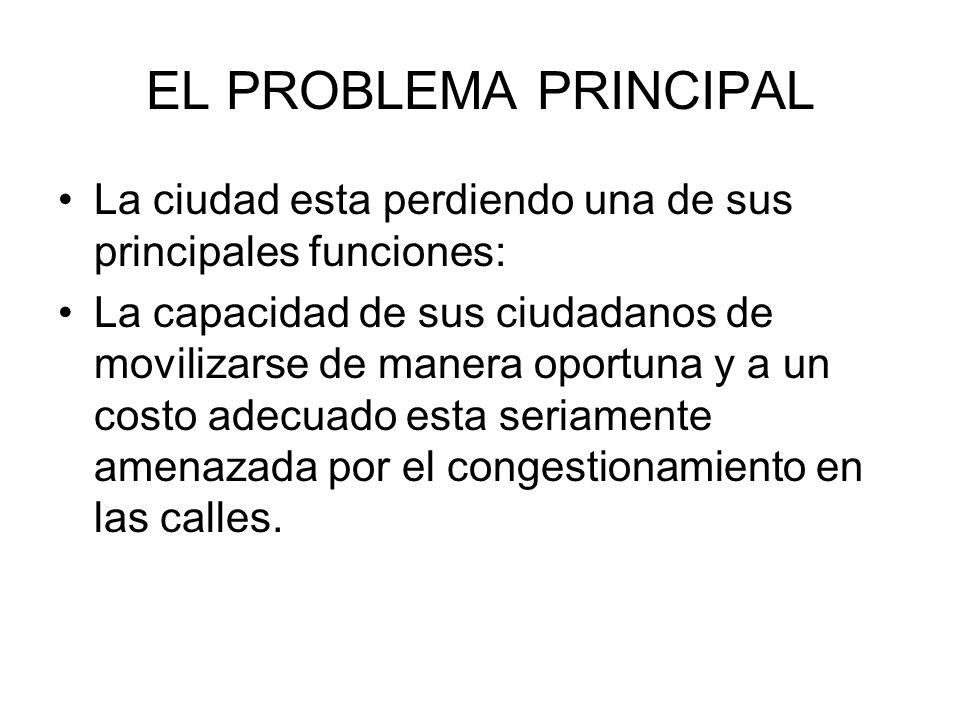 EL PROBLEMA PRINCIPAL La ciudad esta perdiendo una de sus principales funciones: La capacidad de sus ciudadanos de movilizarse de manera oportuna y a