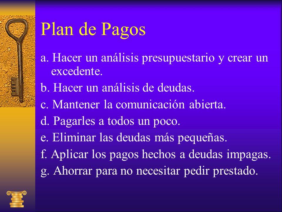 Plan de Pagos a. Hacer un análisis presupuestario y crear un excedente. b. Hacer un análisis de deudas. c. Mantener la comunicación abierta. d. Pagarl