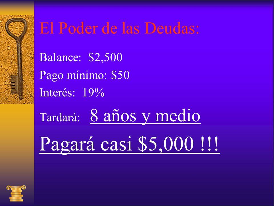 El Poder de las Deudas: Balance: $2,500 Pago mínimo: $50 Interés: 19% Tardará: 8 años y medio Pagará casi $5,000 !!!