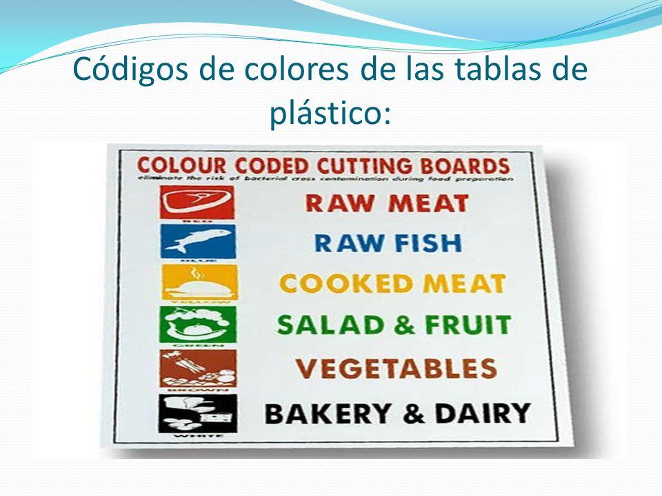 Códigos de colores de las tablas de plástico: