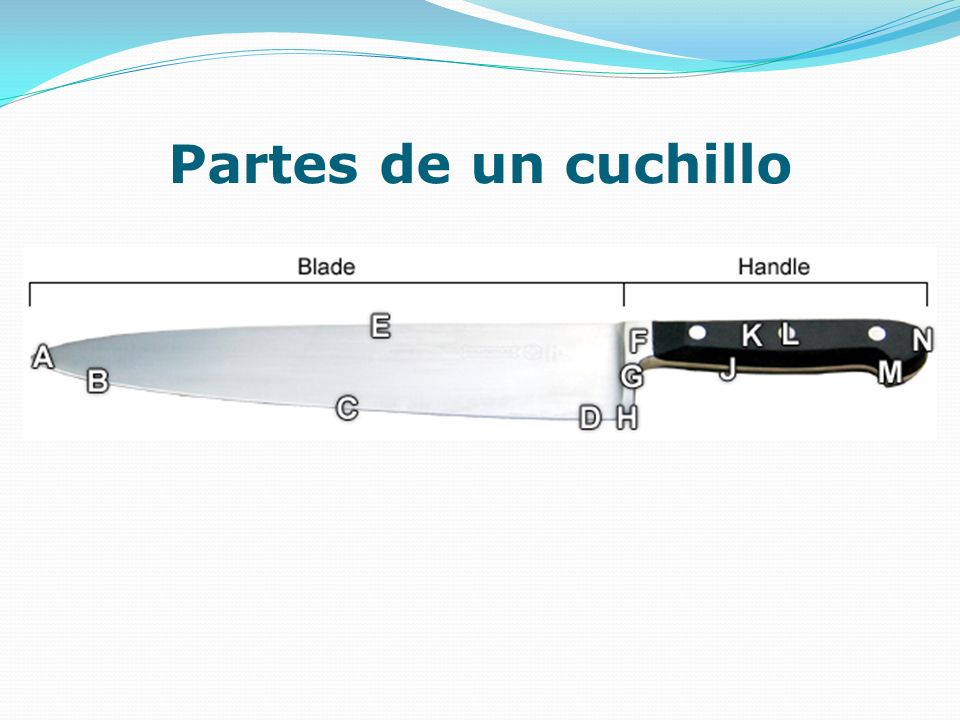 Punto A: La punta del cuchillo que se usa para agujerear.