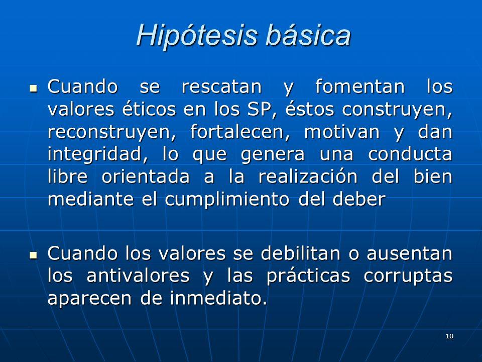 Hipótesis básica Cuando se rescatan y fomentan los valores éticos en los SP, éstos construyen, reconstruyen, fortalecen, motivan y dan integridad, lo