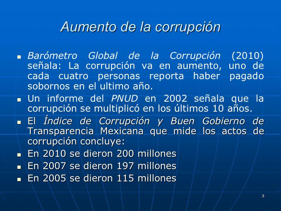 Aumento de la corrupción Barómetro Global de la Corrupción (2010) señala: La corrupción va en aumento, uno de cada cuatro personas reporta haber pagad