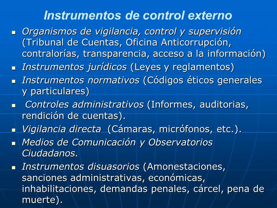 Instrumentos de control externo Organismos de vigilancia, control y supervisión (Tribunal de Cuentas, Oficina Anticorrupción, contralorías, transparen