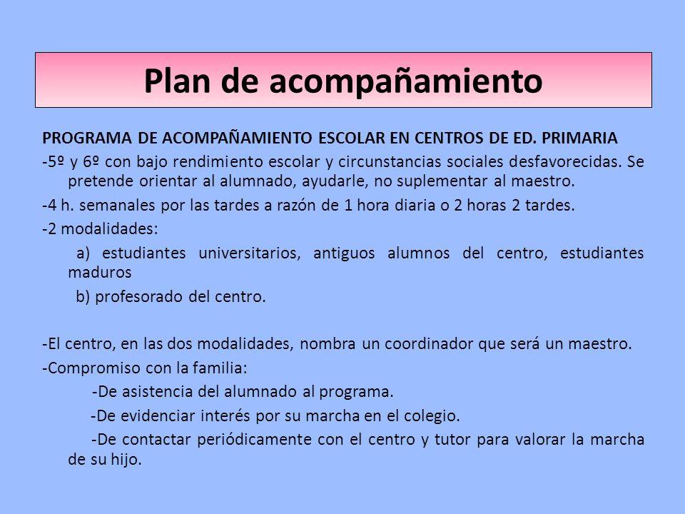 Plan de acompañamiento PROGRAMA DE ACOMPAÑAMIENTO ESCOLAR EN CENTROS DE ED. PRIMARIA -5º y 6º con bajo rendimiento escolar y circunstancias sociales d