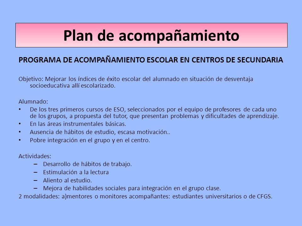 Plan de acompañamiento PROGRAMA DE ACOMPAÑAMIENTO ESCOLAR EN CENTROS DE SECUNDARIA Objetivo: Mejorar los índices de éxito escolar del alumnado en situ