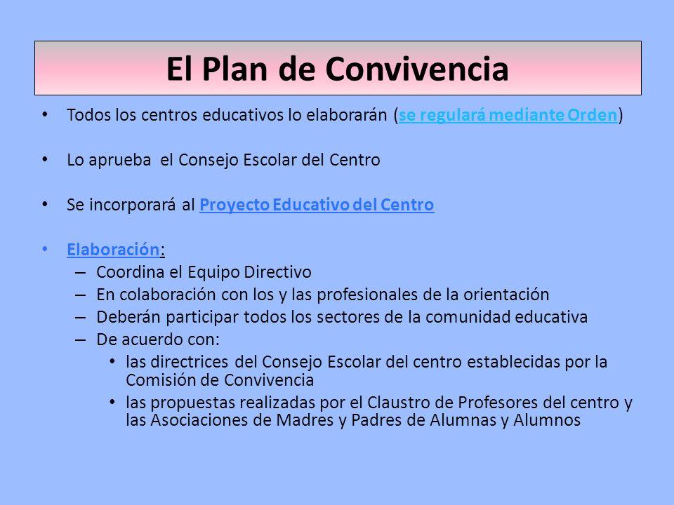El Plan de Convivencia Todos los centros educativos lo elaborarán (se regulará mediante Orden)se regulará mediante Orden Lo aprueba el Consejo Escolar