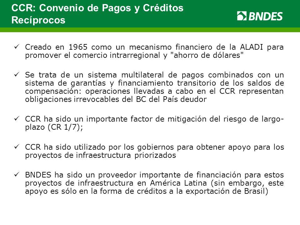 CCR: Convenio de Pagos y Créditos Recíprocos Creado en 1965 como un mecanismo financiero de la ALADI para promover el comercio intrarregional y