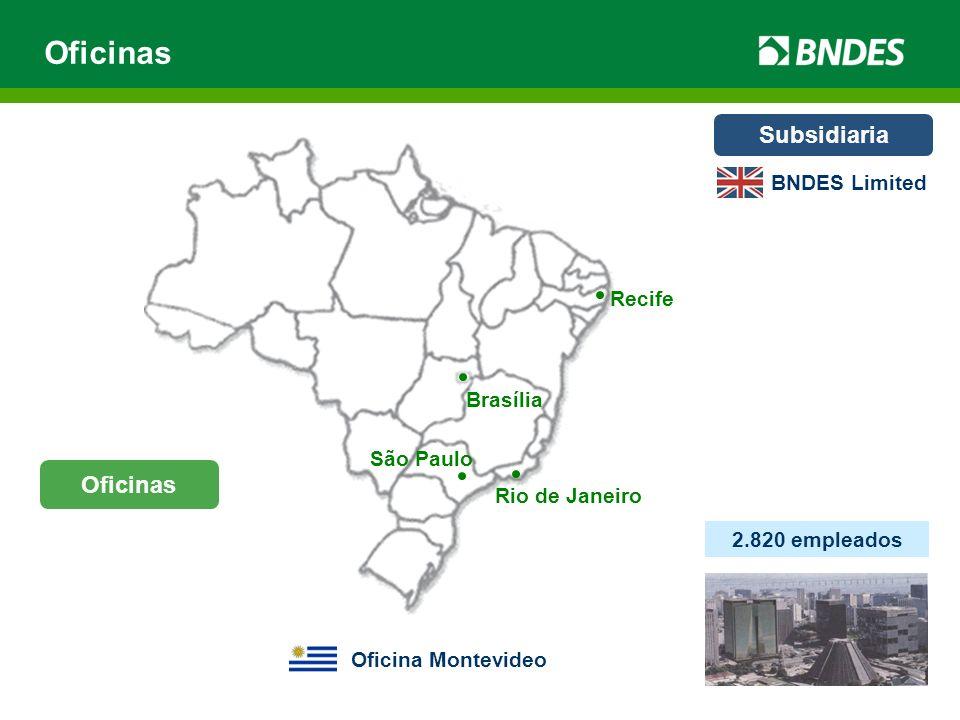 Oficina Montevideo BNDES Limited Rio de Janeiro Brasília Recife São Paulo 2.820 empleados Oficinas Subsidiaria Oficinas