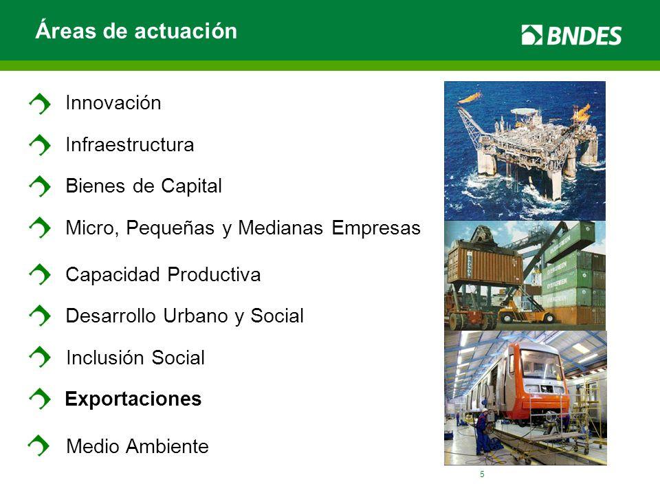 5 Áreas de actuación Innovación Infraestructura Bienes de Capital Micro, Pequeñas y Medianas Empresas Capacidad Productiva Desarrollo Urbano y Social