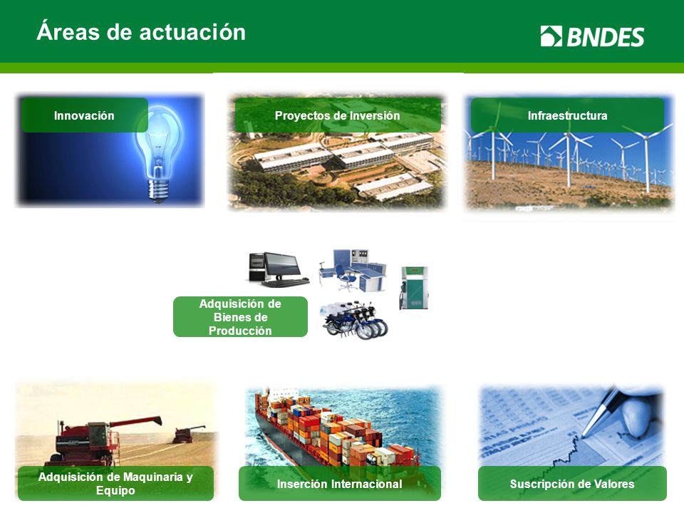 Innovación Proyectos de InversiónInfraestructura Adquisición de Maquinaria y Equipo Inserción InternacionalSuscripción de Valores Adquisición de Biene