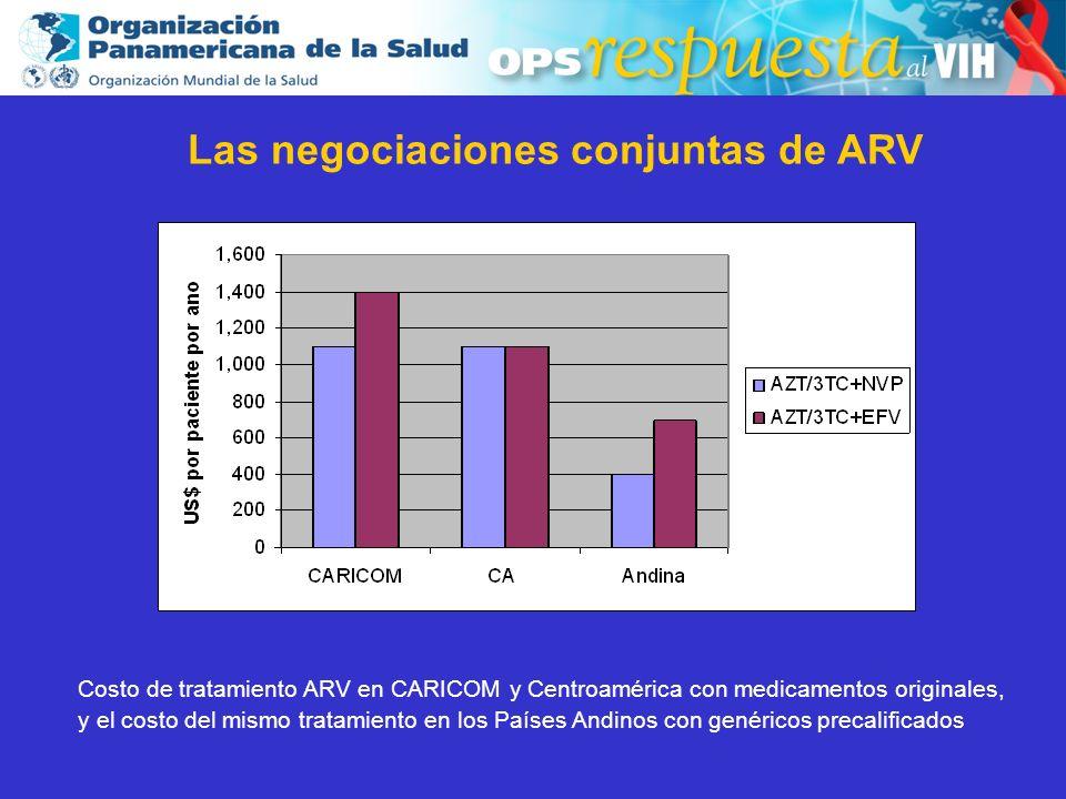 2003 Costo de tratamiento ARV en CARICOM y Centroamérica con medicamentos originales, y el costo del mismo tratamiento en los Países Andinos con genér