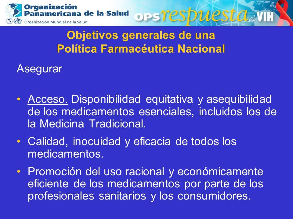 2003 Objetivos generales de una Política Farmacéutica Nacional Asegurar Acceso. Disponibilidad equitativa y asequibilidad de los medicamentos esencial