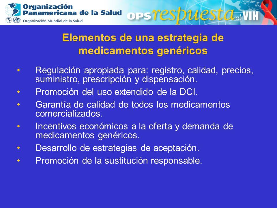 2003 Elementos de una estrategia de medicamentos genéricos Regulación apropiada para: registro, calidad, precios, suministro, prescripción y dispensac