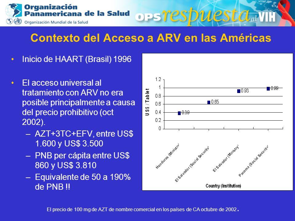 2003 Contexto del Acceso a ARV en las Américas Inicio de HAART (Brasil) 1996 El acceso universal al tratamiento con ARV no era posible principalmente