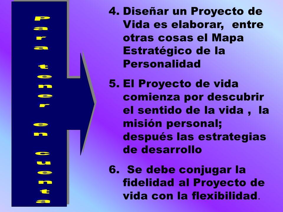 4.Diseñar un Proyecto de Vida es elaborar, entre otras cosas el Mapa Estratégico de la Personalidad 5.El Proyecto de vida comienza por descubrir el se
