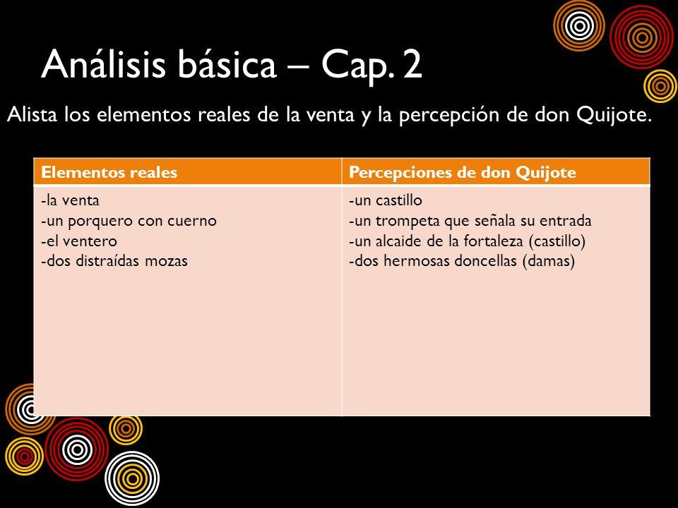 Análisis básica – Cap. 2 Alista los elementos reales de la venta y la percepción de don Quijote. Elementos realesPercepciones de don Quijote -la venta