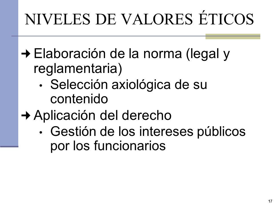16 LA BUENA FE EN EL COMPORTAMIENTO DE LA ADMINISTRACIÓN TRIBUTARIA La ética como componente de las normas de derecho positivo que regulan el funciona