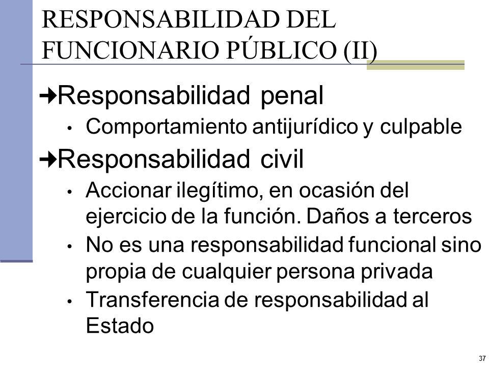 36 RESPONSABILIDAD DEL FUNCIONARIO PÚBLICO (I) Responsabilidad administrativa patrimonial (Art. 1112 CC) Propia o específica de la relación de empleo