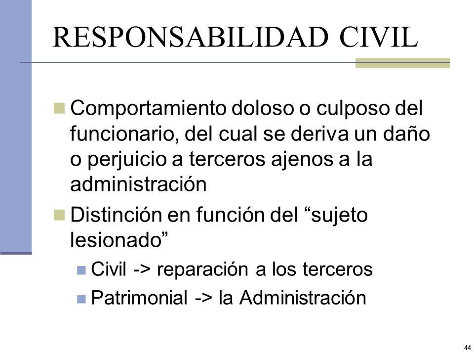 43 ANTECEDENTES JURISPRUDENCIALES Devoto CSN (Fallos 320: 568) El Art. 1112 C.C. tiene un ámbito de aplicación total y transparentemente republicano R
