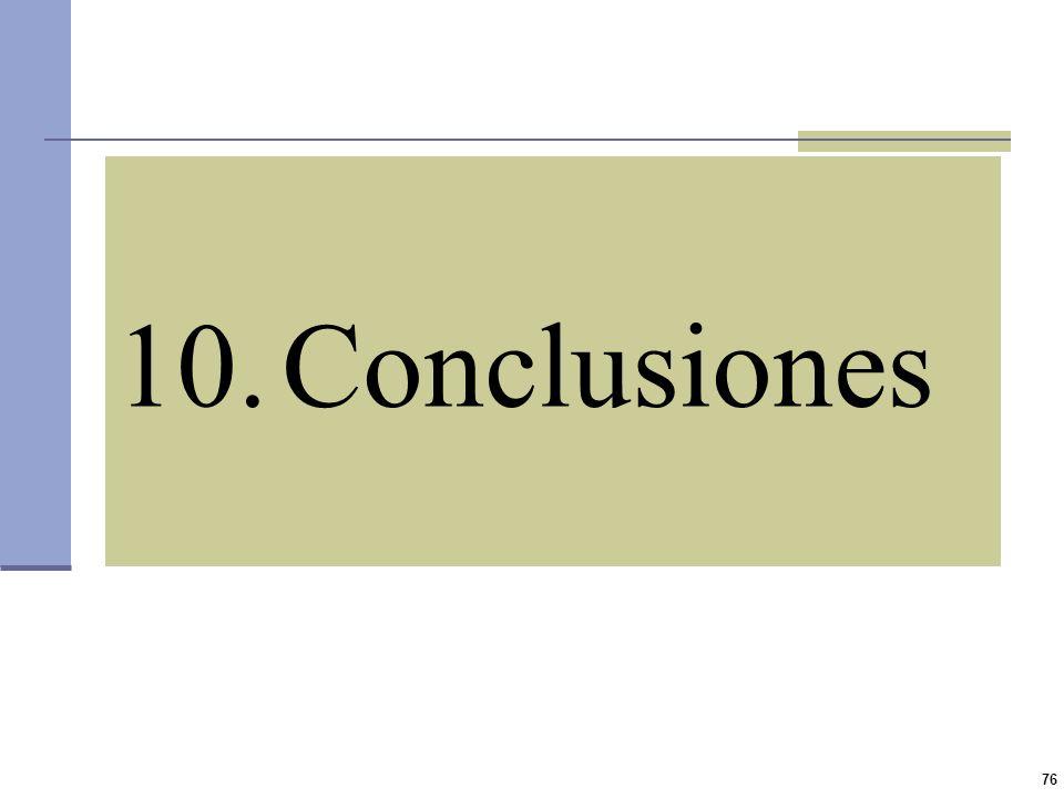 75 PROYECTO DE PROCEDIMIENTO ESPECIAL PARA HACER EFECTIVA LA RESPONSABILIDAD CIVIL DE LOS AGENTES Y FUNCIONARIOS DE ARBA-PCIA BS. AS. Fundamentos oCon