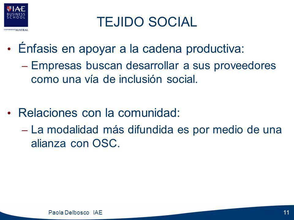Paola Delbosco IAE 11 TEJIDO SOCIAL Énfasis en apoyar a la cadena productiva: – Empresas buscan desarrollar a sus proveedores como una vía de inclusión social.
