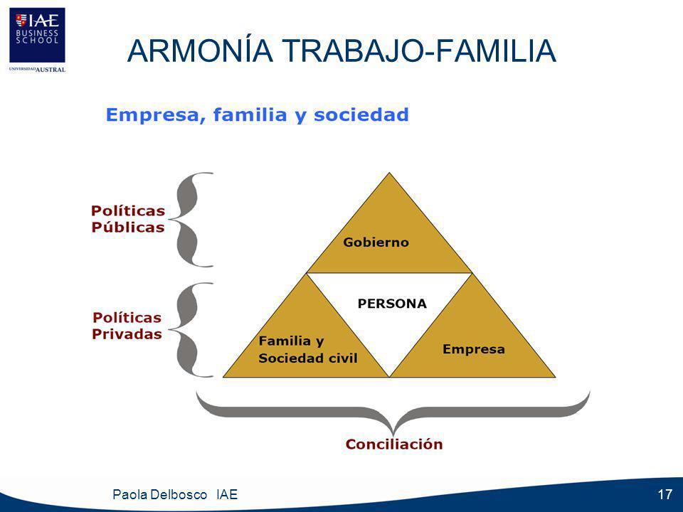 Paola Delbosco IAE 17 ARMONÍA TRABAJO-FAMILIA