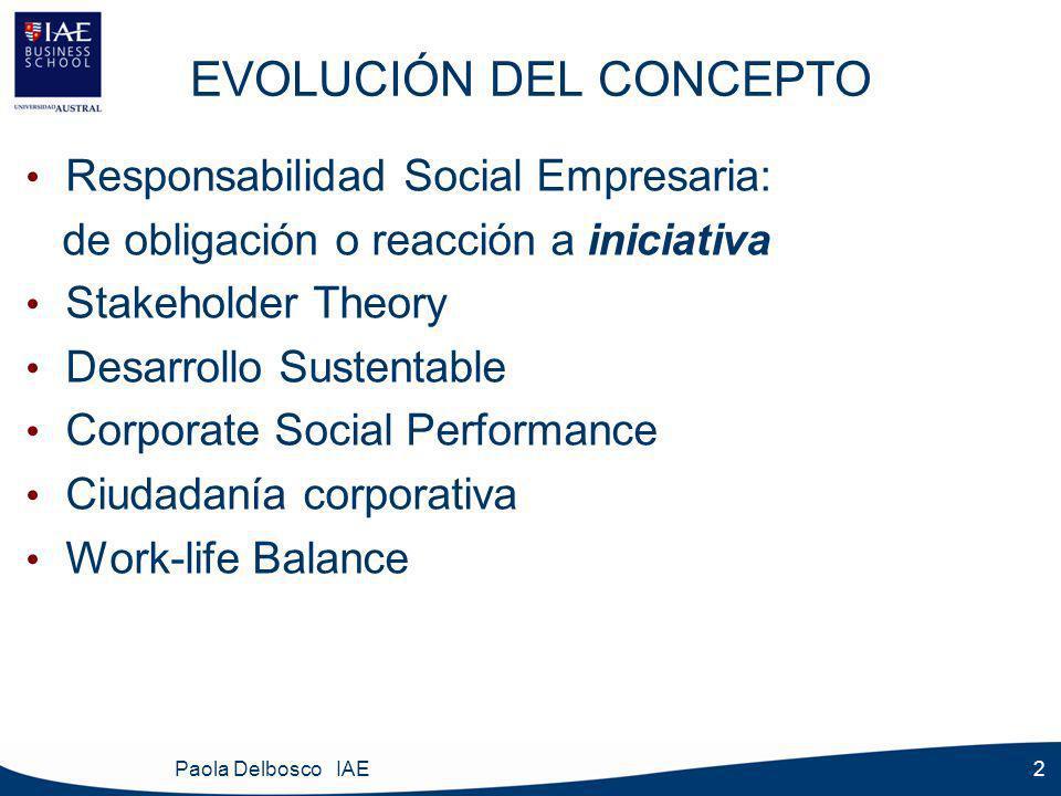 2 EVOLUCIÓN DEL CONCEPTO Responsabilidad Social Empresaria: de obligación o reacción a iniciativa Stakeholder Theory Desarrollo Sustentable Corporate Social Performance Ciudadanía corporativa Work-life Balance