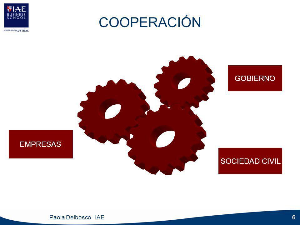 Paola Delbosco IAE 7 COOPERACIÓN EMPRESA, predominantemente del sector privado, sus instituciones financieras y redes comerciales.