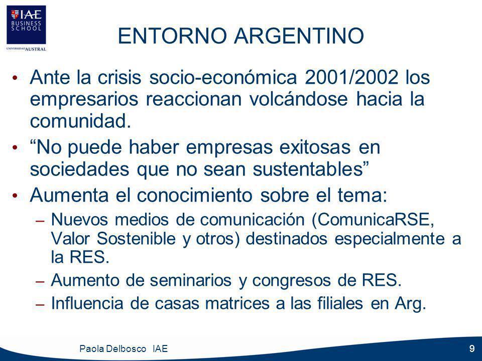 Paola Delbosco IAE 9 ENTORNO ARGENTINO Ante la crisis socio-económica 2001/2002 los empresarios reaccionan volcándose hacia la comunidad.