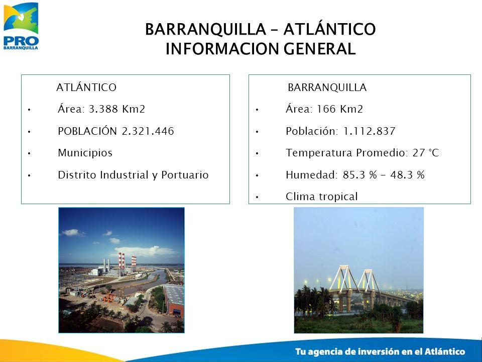 BARRANQUILLA – ATLÁNTICO INFORMACION GENERAL ATLÁNTICO Área: 3.388 Km2 POBLACIÓN 2.321.446 Municipios Distrito Industrial y Portuario BARRANQUILLA Áre