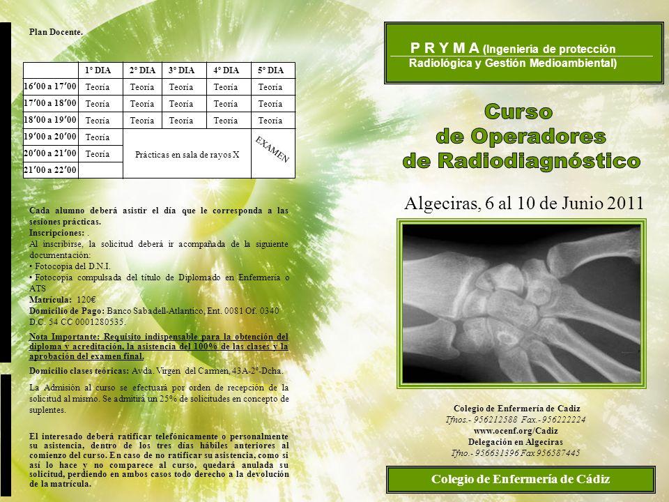 P R Y M A (Ingeniería de protección Radiológica y Gestión Medioambiental) Colegio de Enfermería de Cádiz Plan Docente. Cada alumno deberá asistir el d
