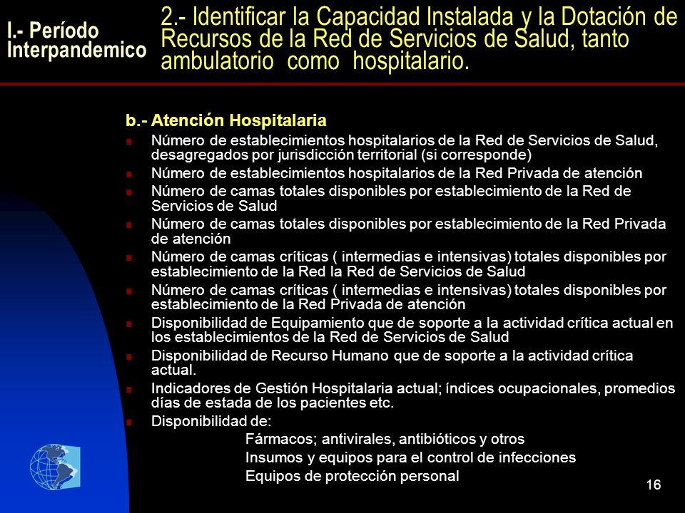 16 b.- Atención Hospitalaria Número de establecimientos hospitalarios de la Red de Servicios de Salud, desagregados por jurisdicción territorial (si c