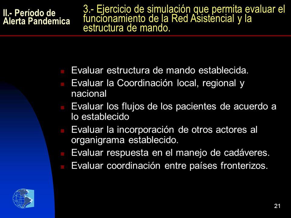21 Evaluar estructura de mando establecida. Evaluar la Coordinación local, regional y nacional Evaluar los flujos de los pacientes de acuerdo a lo est