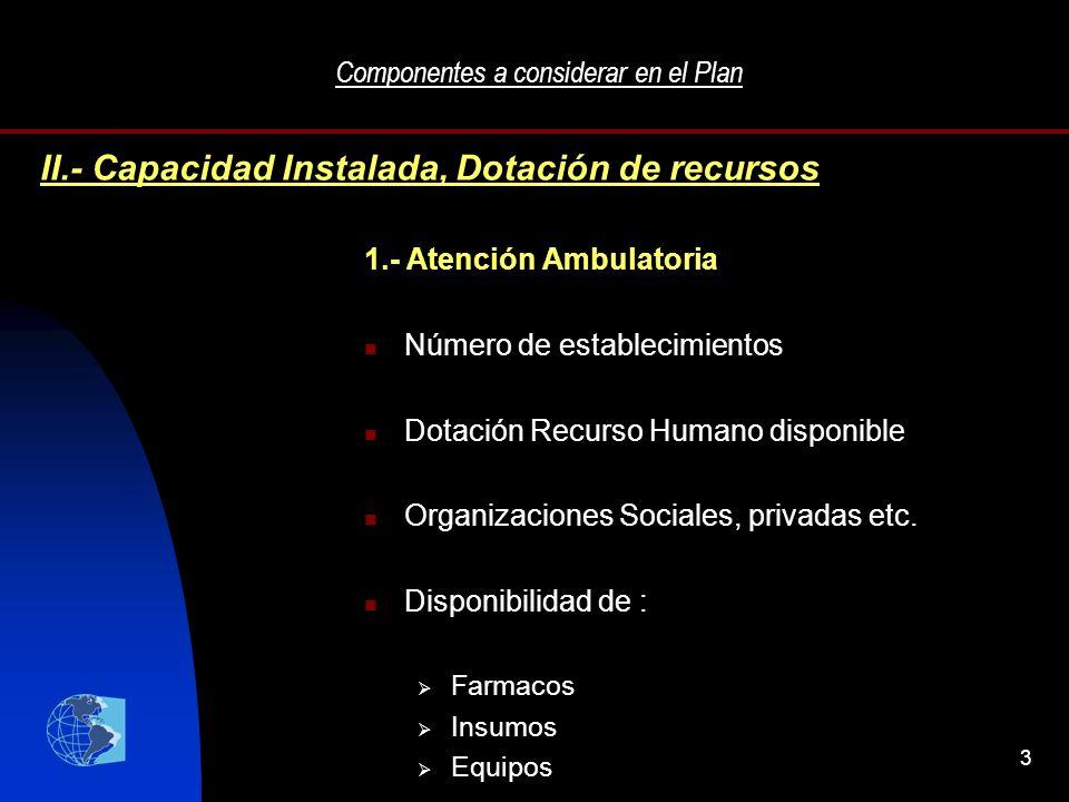 3 Componentes a considerar en el Plan 1.- Atención Ambulatoria Número de establecimientos Dotación Recurso Humano disponible Organizaciones Sociales,