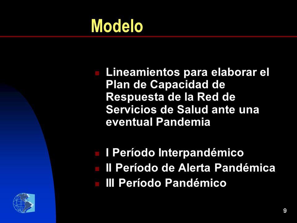 9 Modelo Lineamientos para elaborar el Plan de Capacidad de Respuesta de la Red de Servicios de Salud ante una eventual Pandemia I Período Interpandém