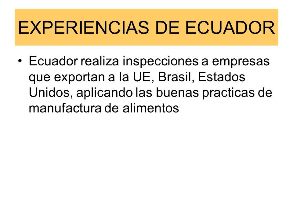 EXPERIENCIAS DE ECUADOR Ecuador realiza inspecciones a empresas que exportan a la UE, Brasil, Estados Unidos, aplicando las buenas practicas de manufactura de alimentos