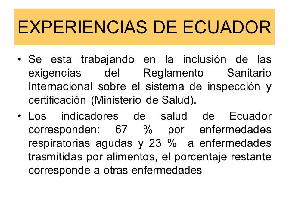 EXPERIENCIAS DE ECUADOR Se esta trabajando en la inclusión de las exigencias del Reglamento Sanitario Internacional sobre el sistema de inspección y certificación (Ministerio de Salud).