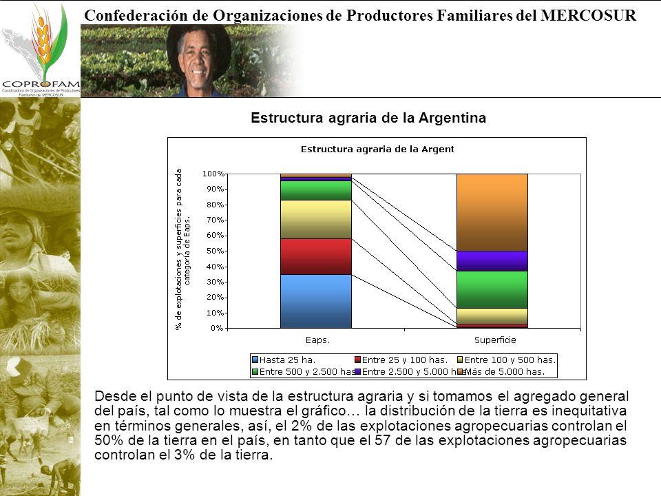 Confederación de Organizaciones de Productores Familiares del MERCOSUR Un elemento que es necesario señalar es que existe en Argentina una alta proporción de tierras y de productores con situaciones muy precarias e informales en la tenencia de la misma.